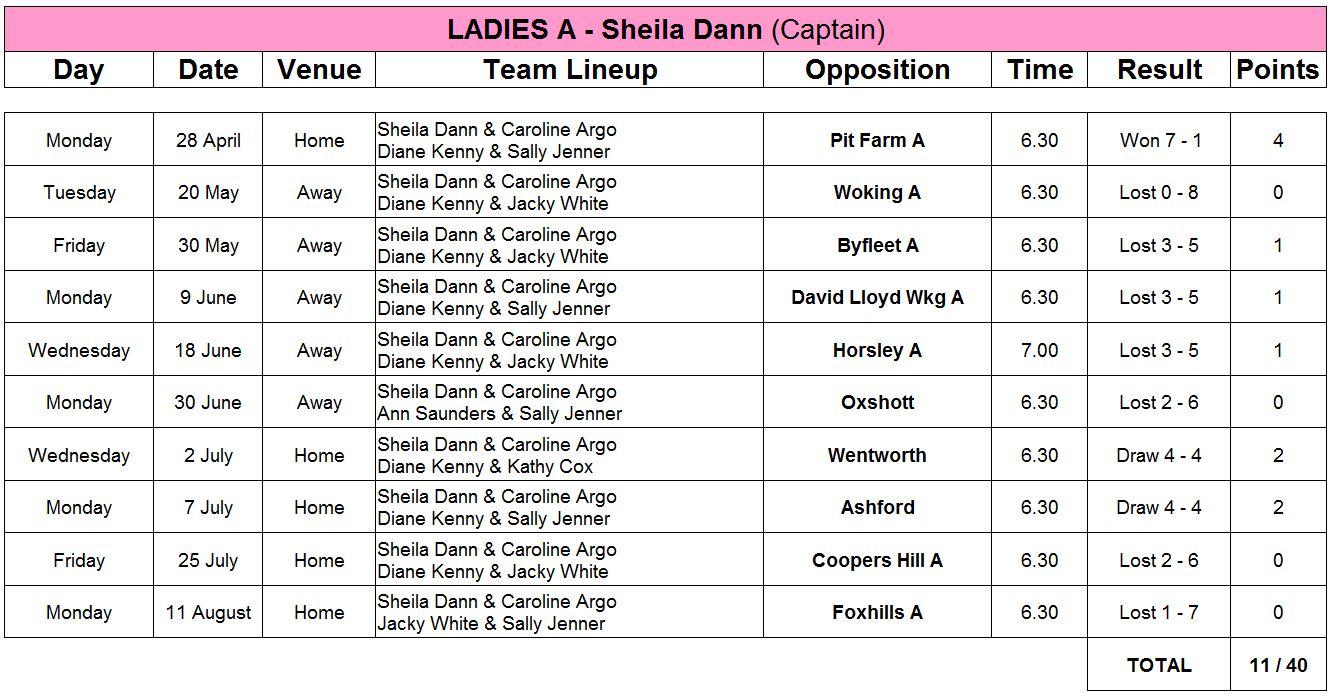 League Ladies A Summer 14