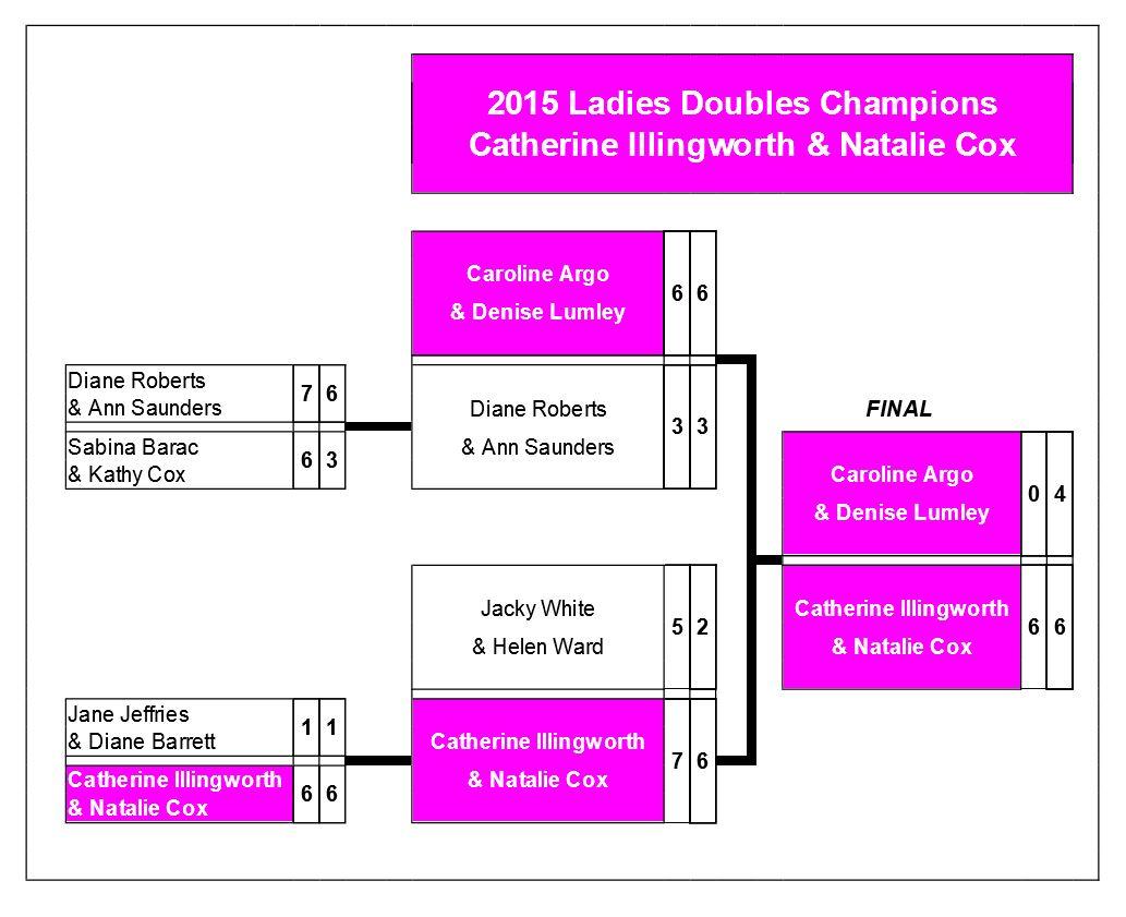 Club Ladies Doubles 2015-6