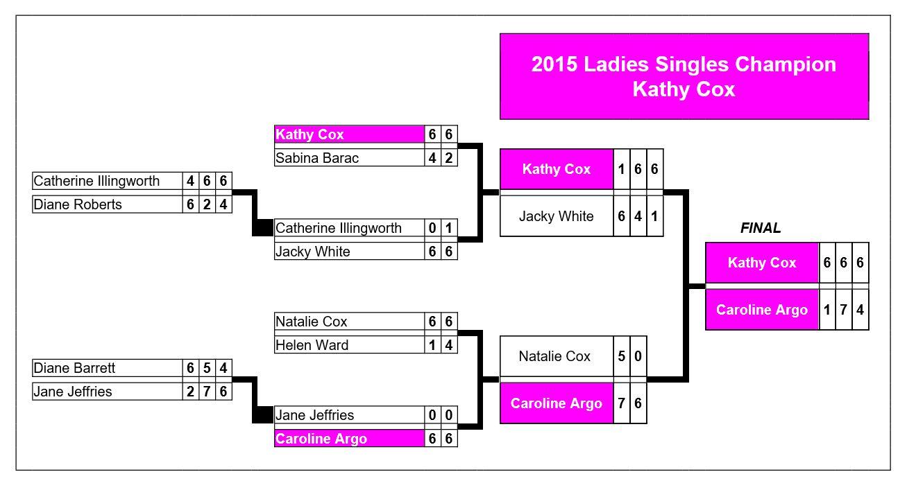 Club Ladies Singles 2015-1