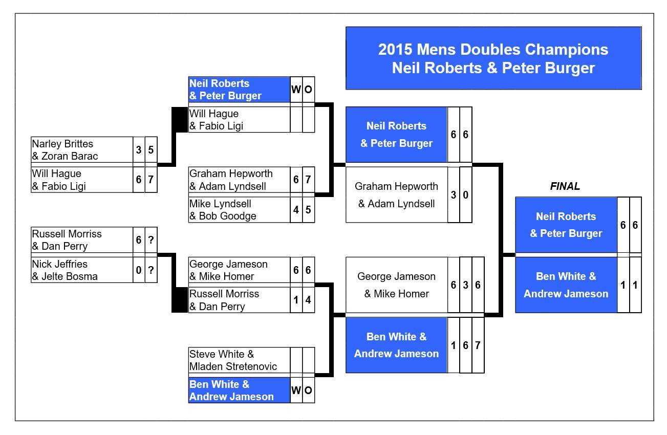 Club Mens Doubles 2015-3