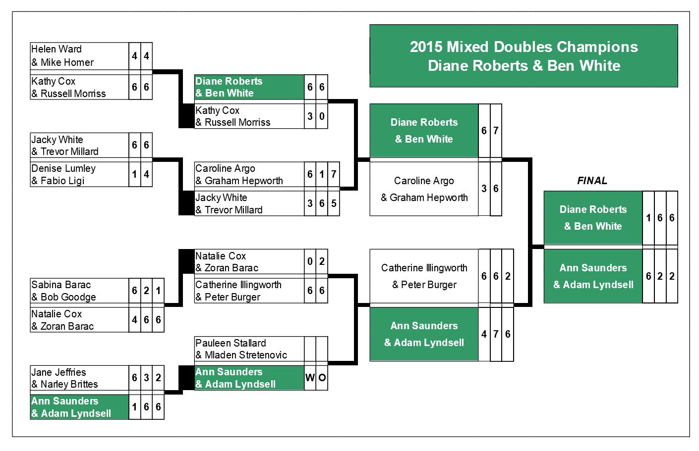 Club Mixed Doubles 2015-7