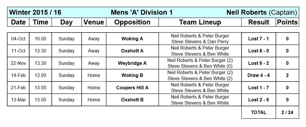 League Mens A1w