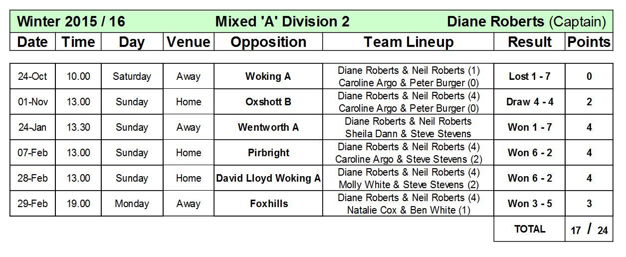League Mixed A1w