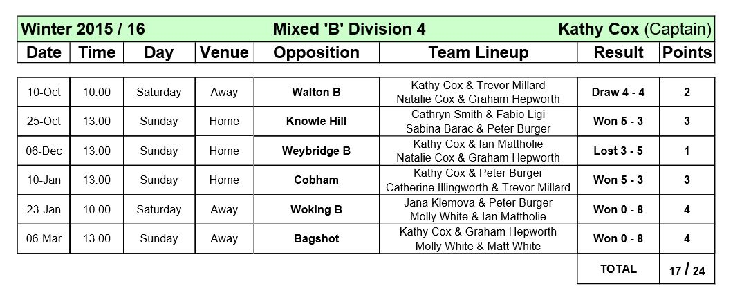 League Mixed B1w