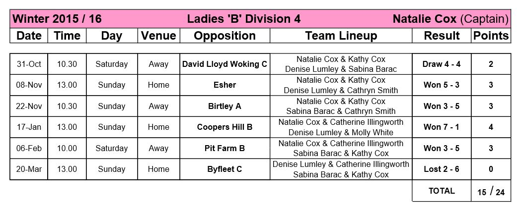 League Ladies B7w