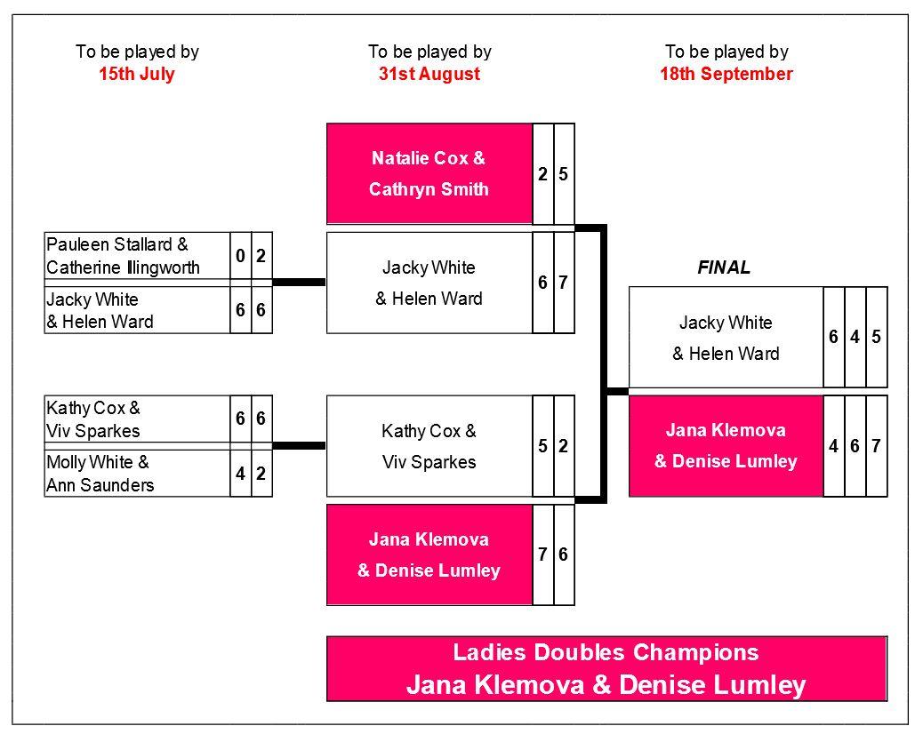 club-ladies-doubles-2016-f
