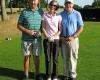 Golf Evening 2015 Gallery